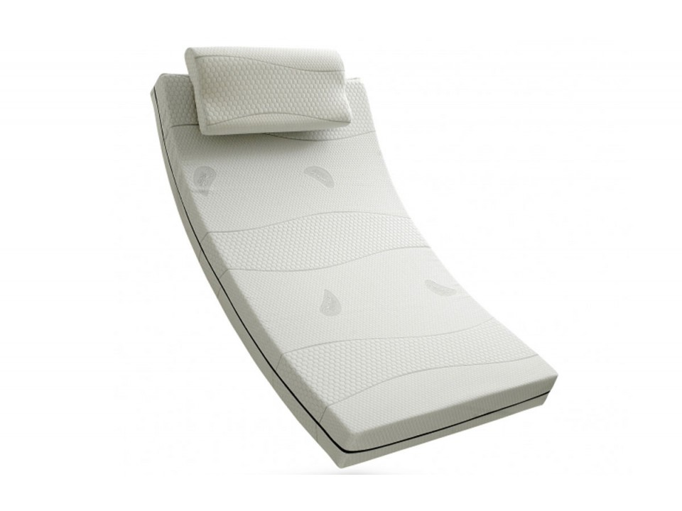 next day memory foam mattress