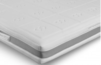 Pocket Sprung Memory Deluxe Premium Mattress Next Day Delivery
