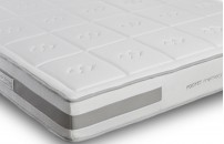 Pocket Sprung Memory Plus Premium Mattress Next Day Delivery