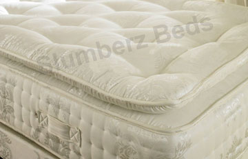 1500 Pocket Sprung Pillow Top Mattress 2A